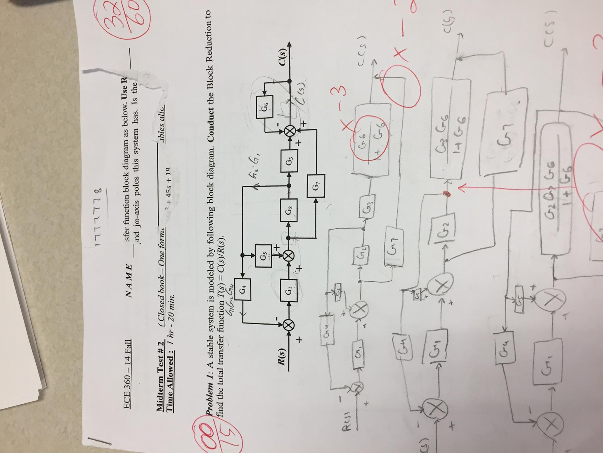 Fancy Block Diagram Reduction Rules Pictures - Electrical Diagram ...