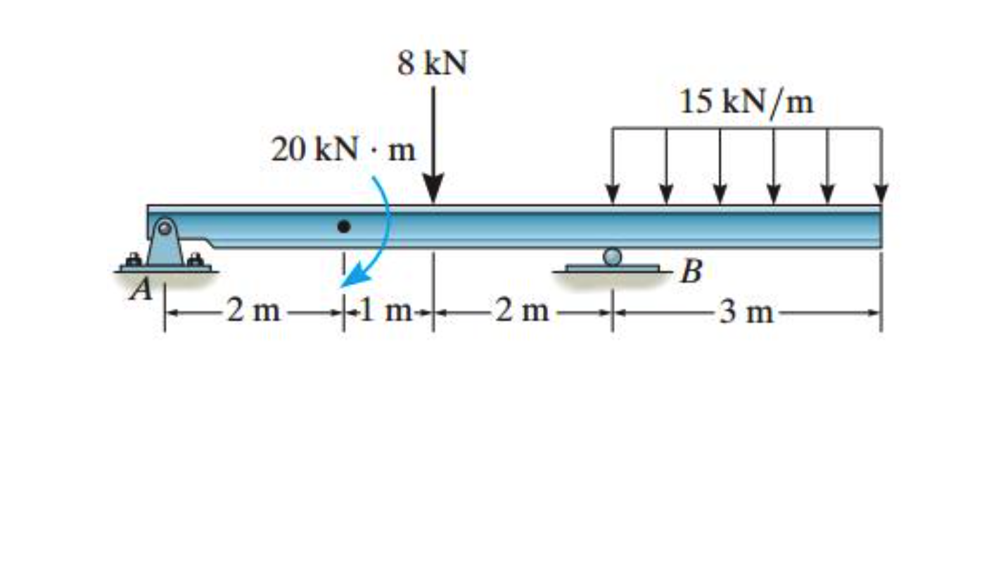 Draw The Shear And Moment Diagrams For The Beam Us... | Chegg.com