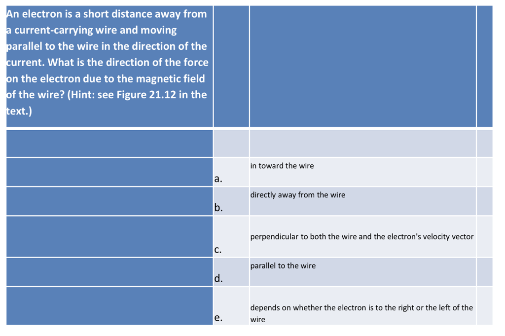 Solved: An Electron Is A Short Distance Away From Current ...