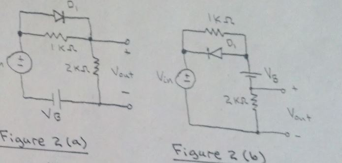 Plot the voltage transfer characteristic (VTC) of