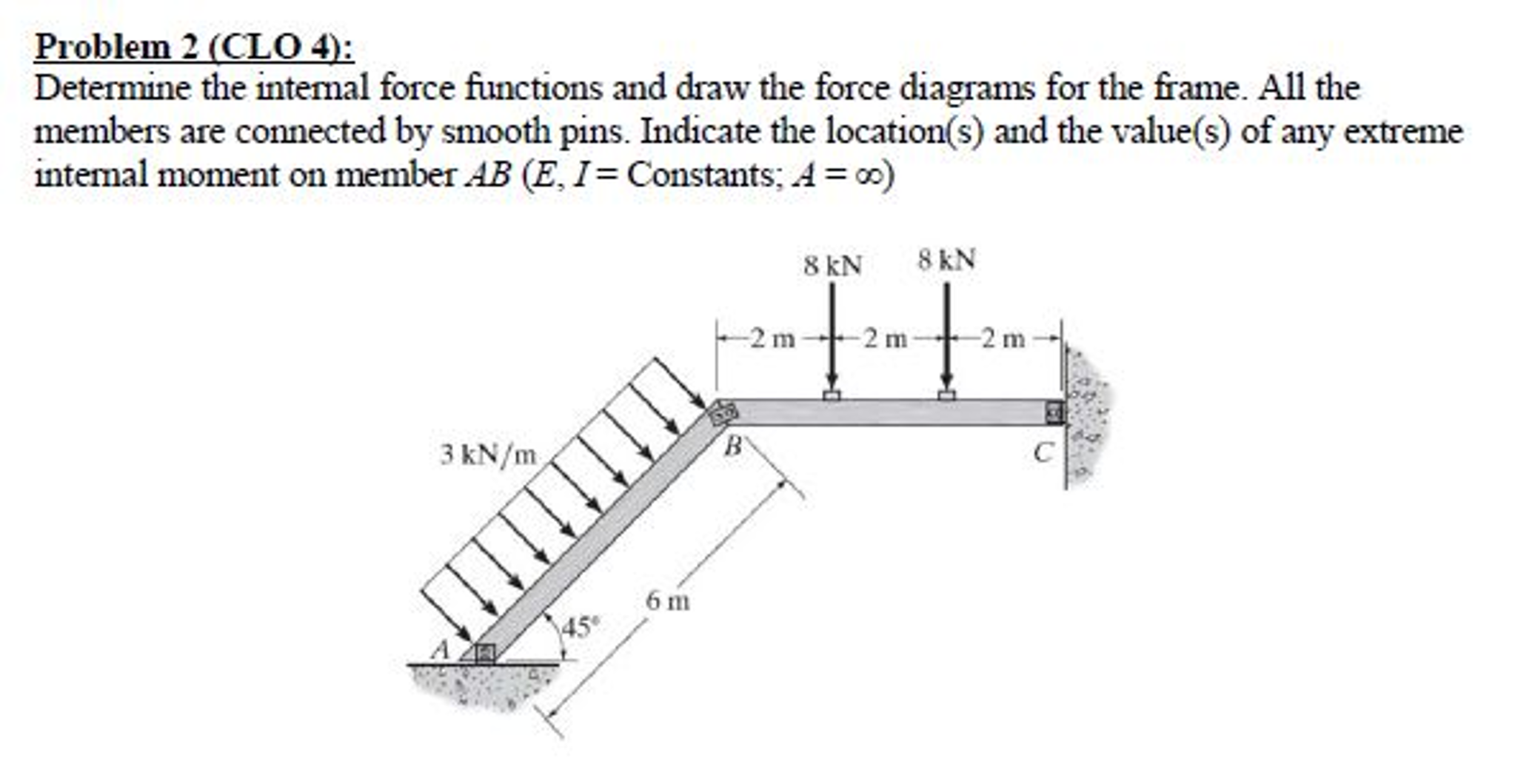 Determine the internal force functions and draw th chegg determine the internal force functions and draw th pooptronica Choice Image