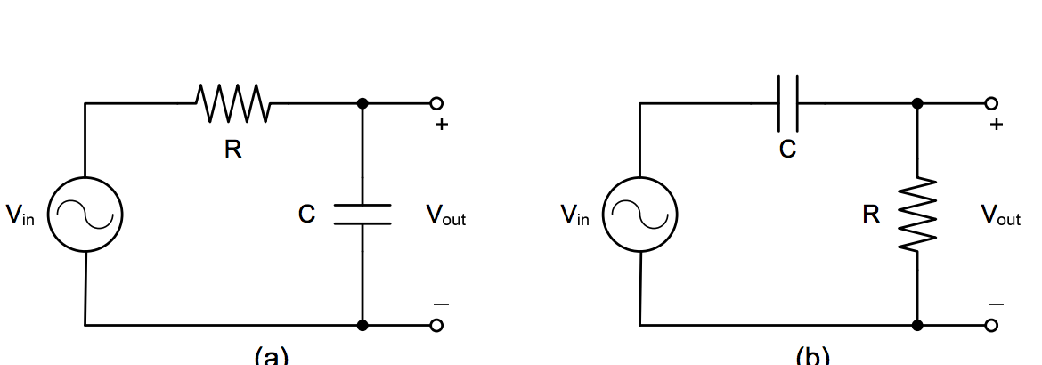 For circuits (a) and (b) in Figure 8 - 2, 1.