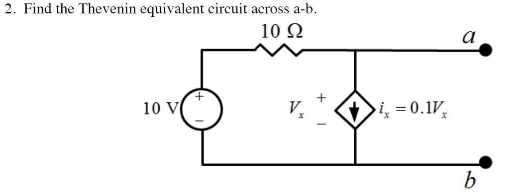 Find the Thevenin equivalent circuit across a-b.