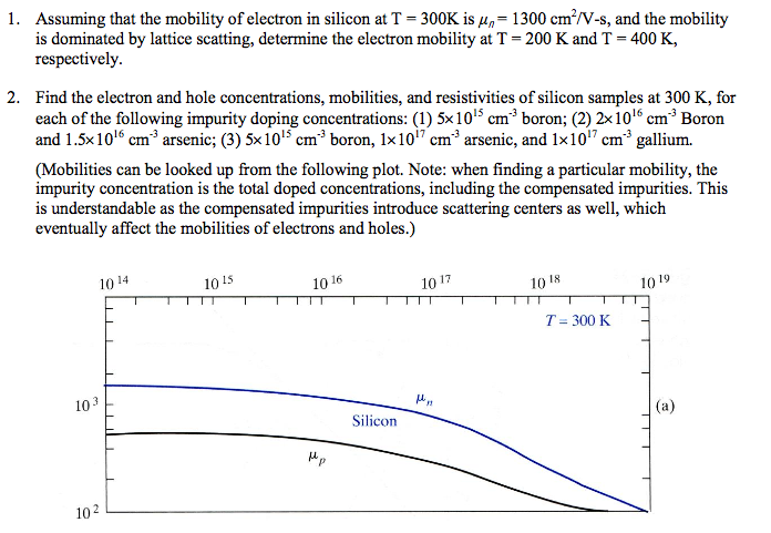 Assuming that the mobility of electron in silicon