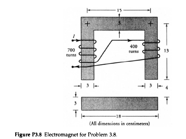 An electromagnet with a relative permeability of 1