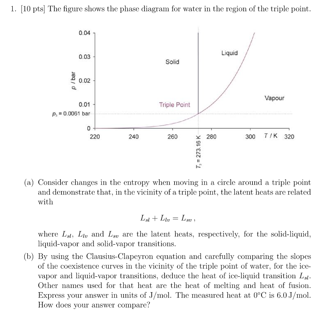 The figure shows the phase diagram for water in th chegg 10 pts he figure shows the phase diagram for water in the region of pooptronica