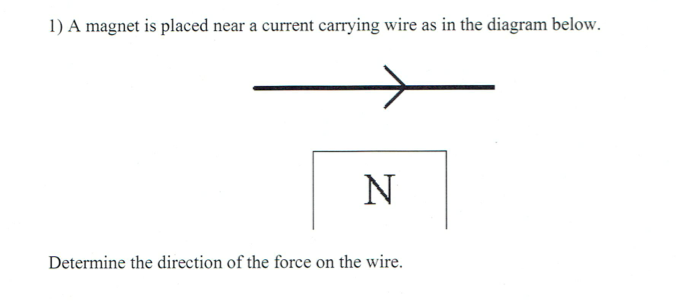 media%2F452%2F4522d132 c2f1 40fc 813d 04f8455528d2%2FphpLivrPd 1) a magnet is placed near a current carrying wire chegg com Parallel Current Carrying Wire at gsmportal.co