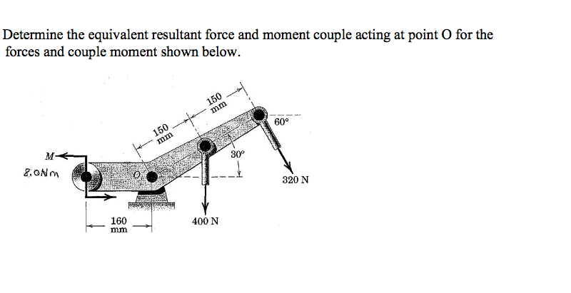 Determine the equivalent resultant force and momen