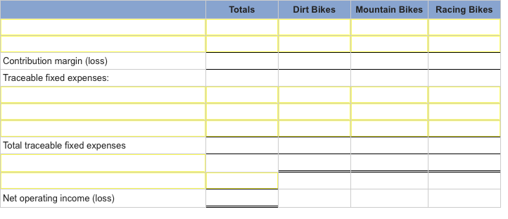 the regal cycle company manufactures three types of bicycles The regal cycle company manufactures three types of bicycles-a dirt bike what is the impact on net operating income by discontinuing racing bikes (decreases.