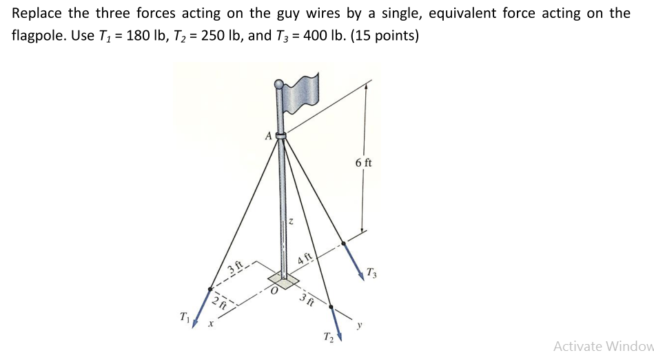 Solved: Replace The Three Forces Acting On The Guy Wires B ...