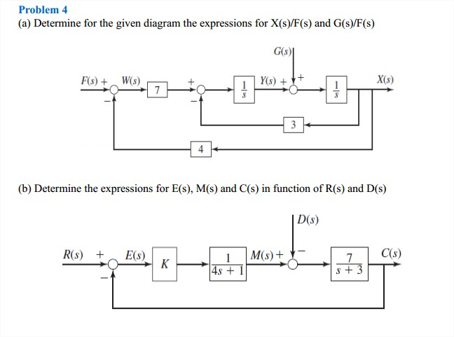 Determine for the given diagram the expressions fo