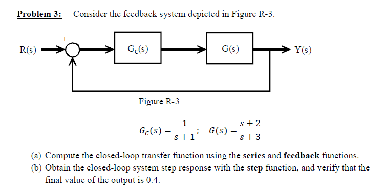 Consider the feedback system depicted in Figure R-