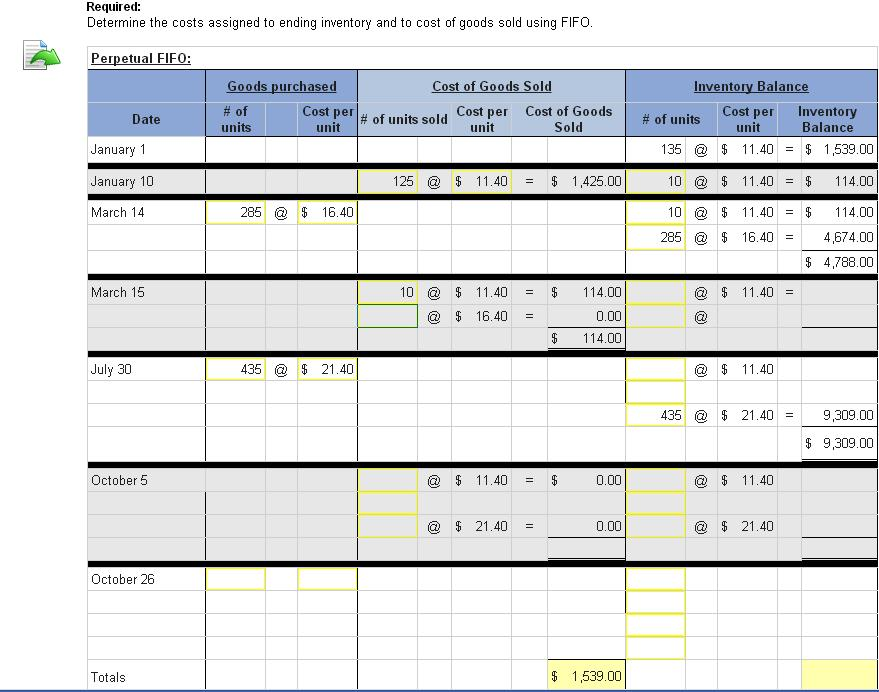 Determine the costs assigned to ending inventory a