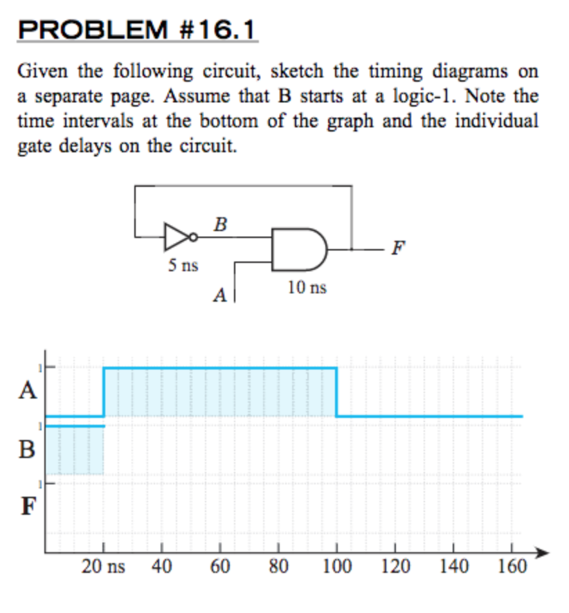 Solved: PROBLEM # 1 6, 1 Given The Following Circuit, Sket ...