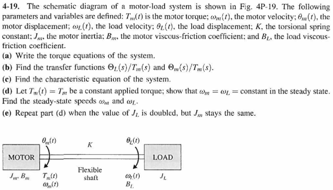 The schematic diagram of a motor-load system is sh