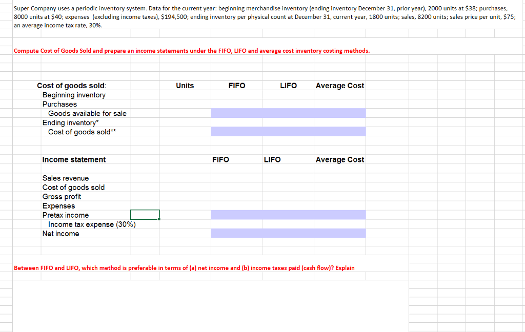 Solved: Super Company Uses A Periodic Inventory System. Da ...