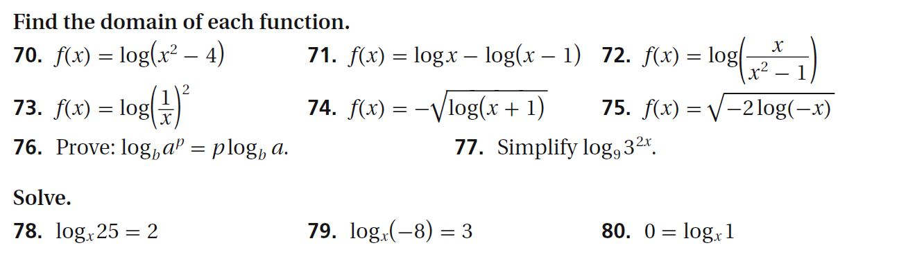 Find The Domain Of Each Function. F(x) = Log(x2 - ... | Chegg.com