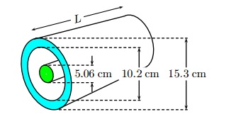 A long non-conducting cylinder has a charge densi