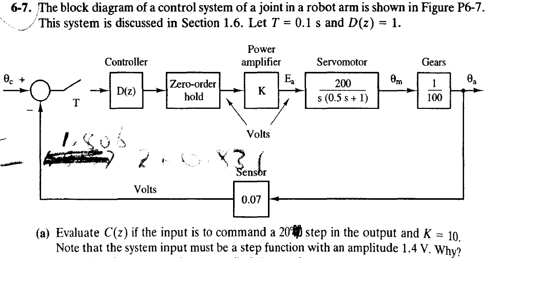 The block diagram of a control system of a joint i