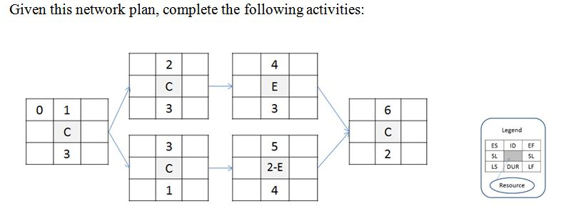 complete the network diagram by conducting a fo      chegg comcomplete the network diagram by conducting a fo