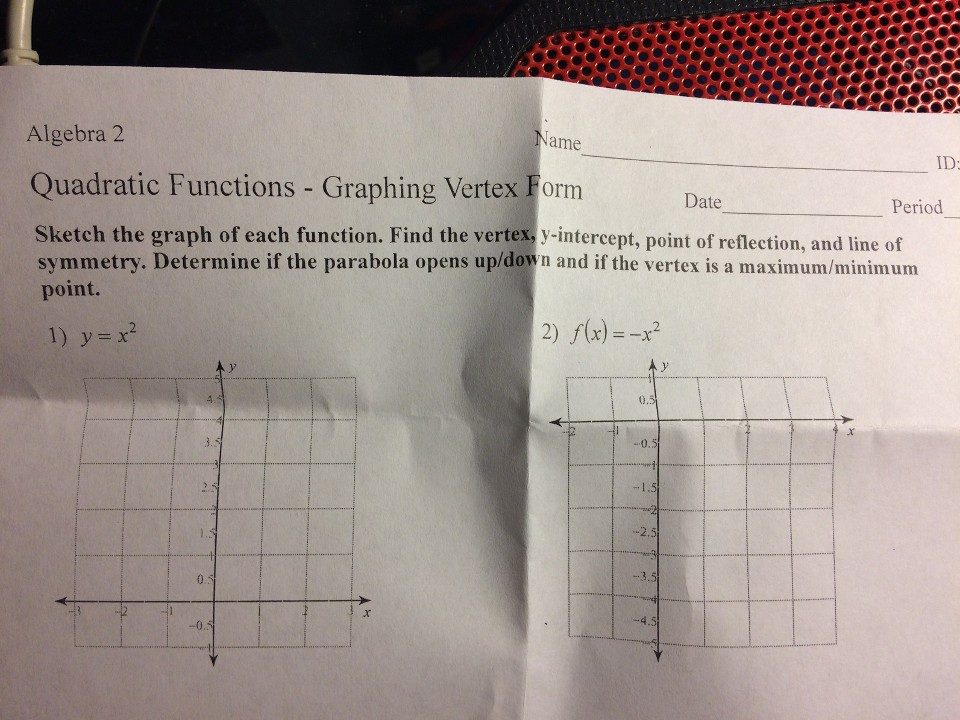 how to find vertex of function