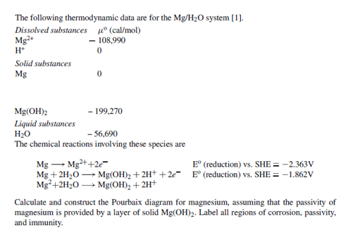 Solved the following thermodynamic data are for the mgh the following thermodynamic data are for the mgho system ccuart Gallery