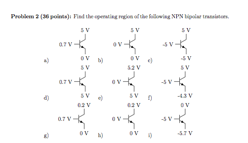 Find the operating region of the following NPN bip