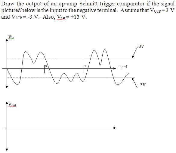 Draw the output of an op-amp Schmitt trigger compa