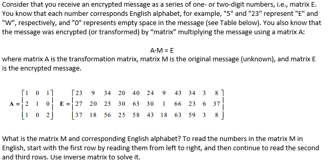 how to get encrypted number on messages
