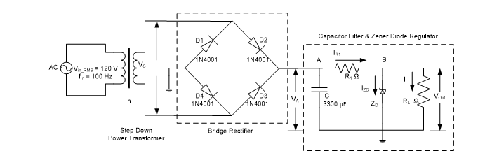 This is a Regulated DC Power Supply design problem