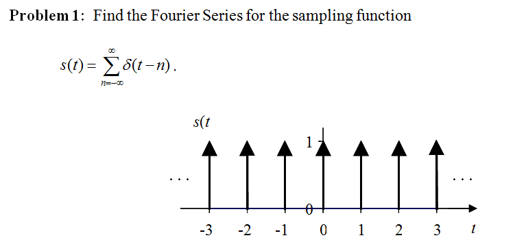 Find the Fourier Series for the sampling function