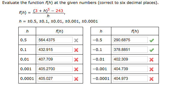 Evaluate The Function F(h) At The Given Numbers (c... | Chegg.com
