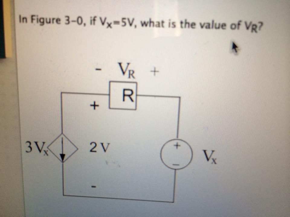 In Figure 3 -0, if Vx = 5V, what is the value of V
