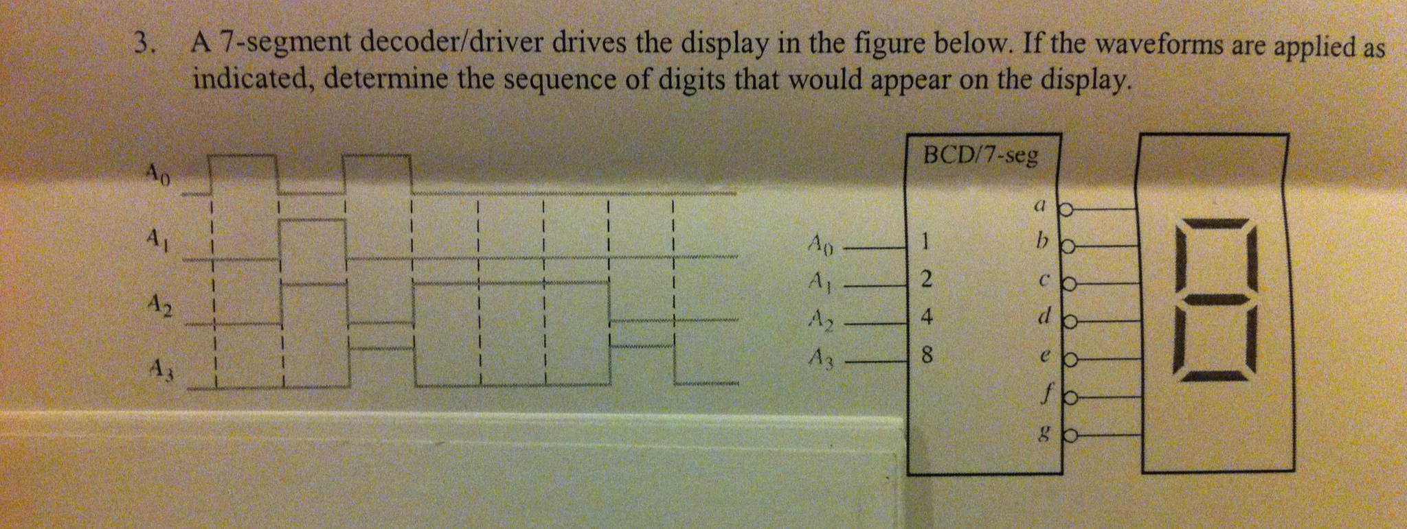 A 7 - Segment decoder/driver drives the display in