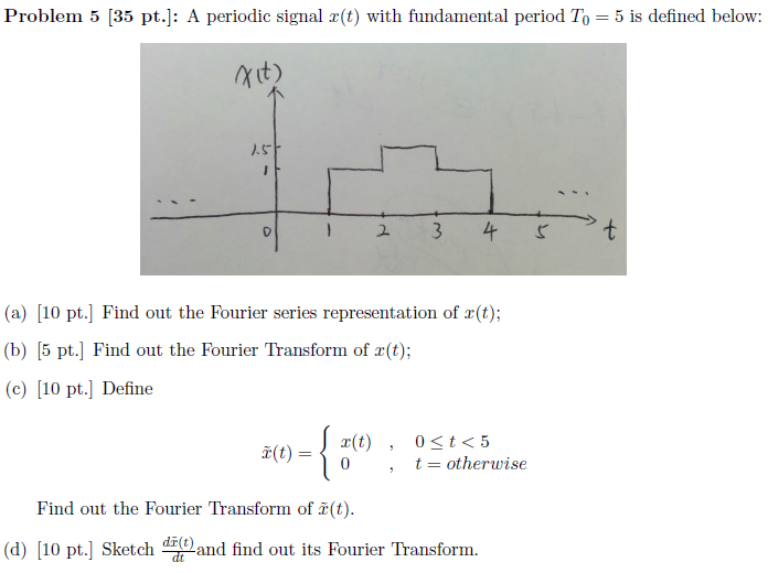 A periodic signal x(t) with fundamental period Tq