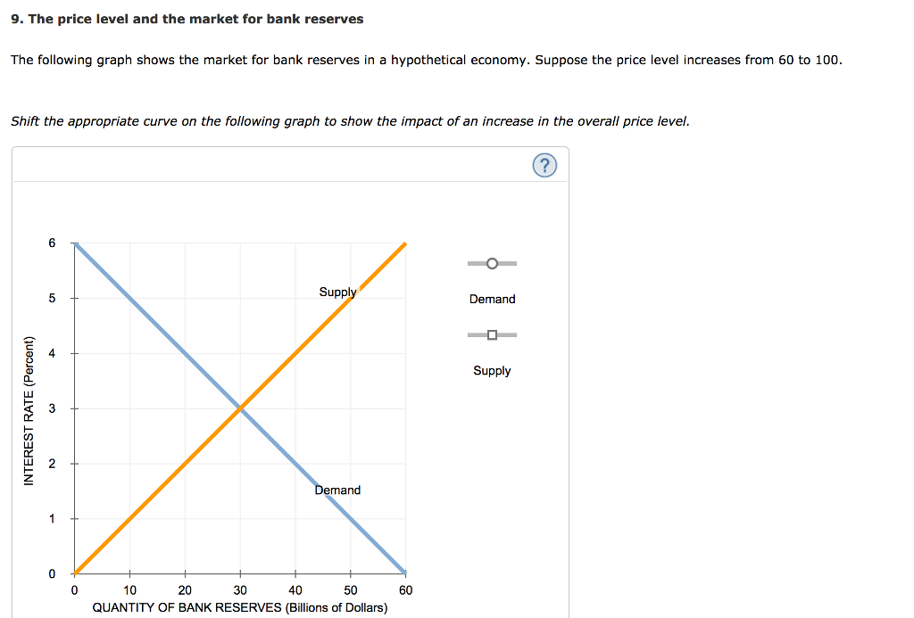 9. The Price Level And The Market For Bank Reserve...   Chegg.com