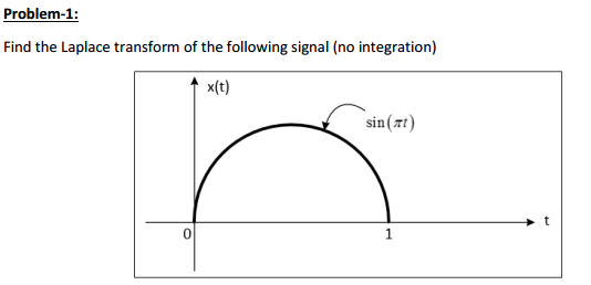 Fine the Laplace transform of the following signal