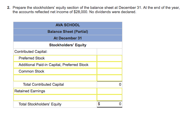prepare the stockholders equity section of the balance sheet at december 31 2017