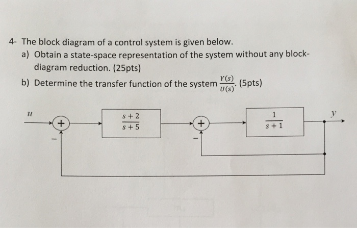 Fantastic block diagram reduction in control system ideas nice transfer function block diagram reduction pattern everything ccuart Gallery