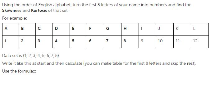 Question Using The Order Of English Alphabet Turn First 8 Letters Your Name Into Numbers And Find