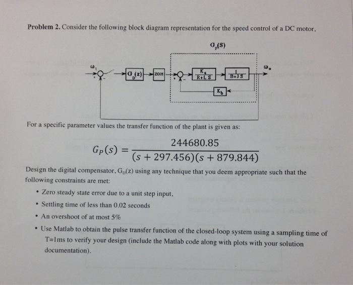 Solved consider the following block diagram representatio consider the following block diagram representatio ccuart Choice Image