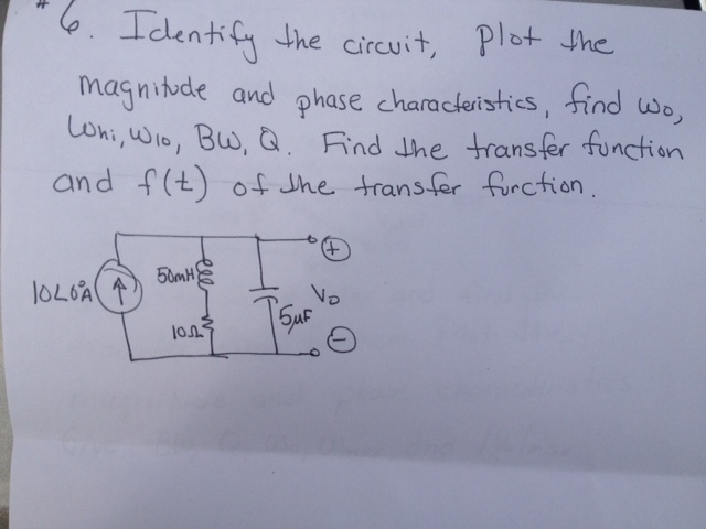 Identify the circuit Plot the magnitude and phase