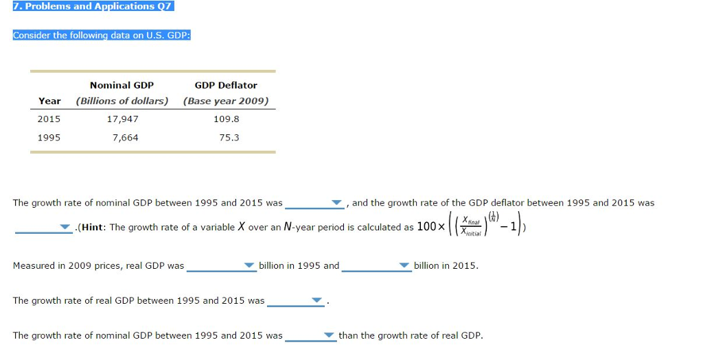 Question: Consider the following data on U.S. GDP:  The growth rate of nominal GDP between 1995 and 2015 wa...