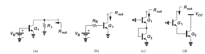 Compute the output resistance of the circuits depi
