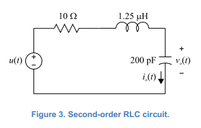 Find time constant of the circuit. For Figure 3, y