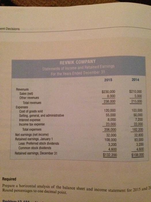 Homework help financial statements