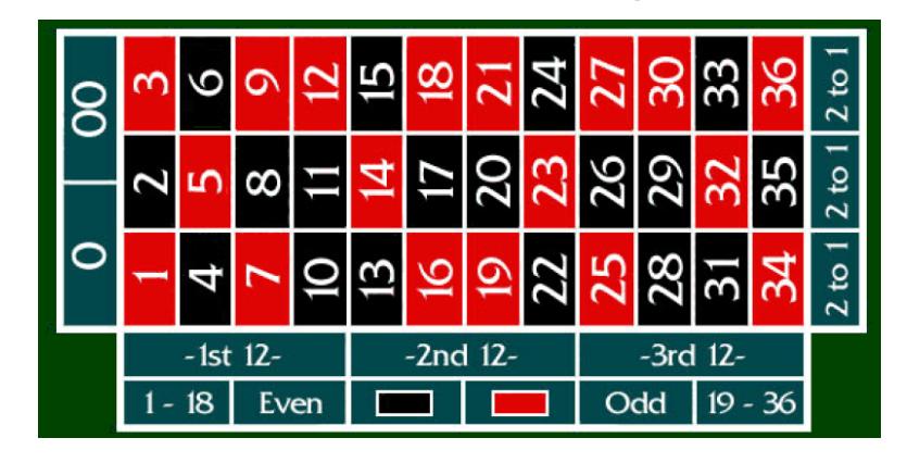 Financial Maths Worksheets Grade 7 Great free worksheets for – Financial Maths Worksheets