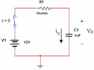 Assume that capacitor is completely discharged whe