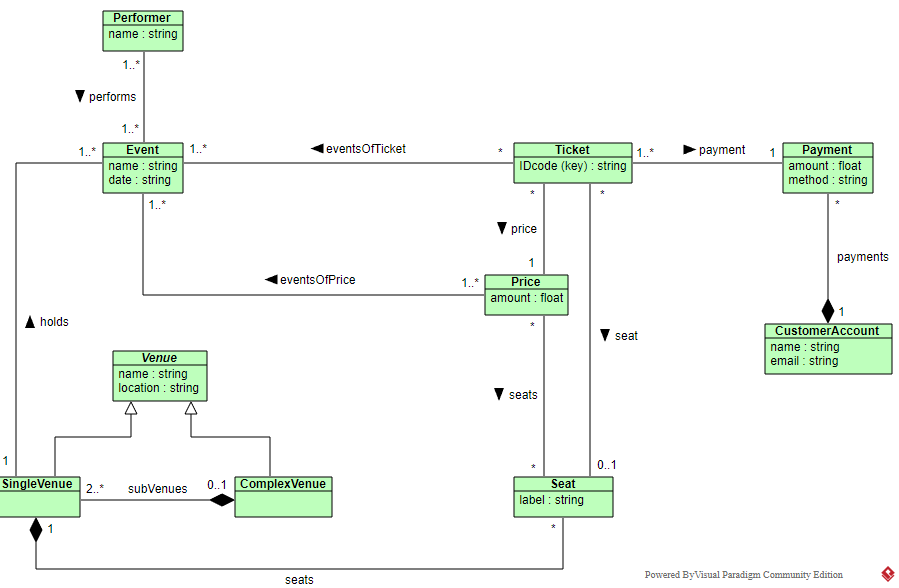 Implement the following uml class diagram in jdo chegg expert answer ccuart Choice Image