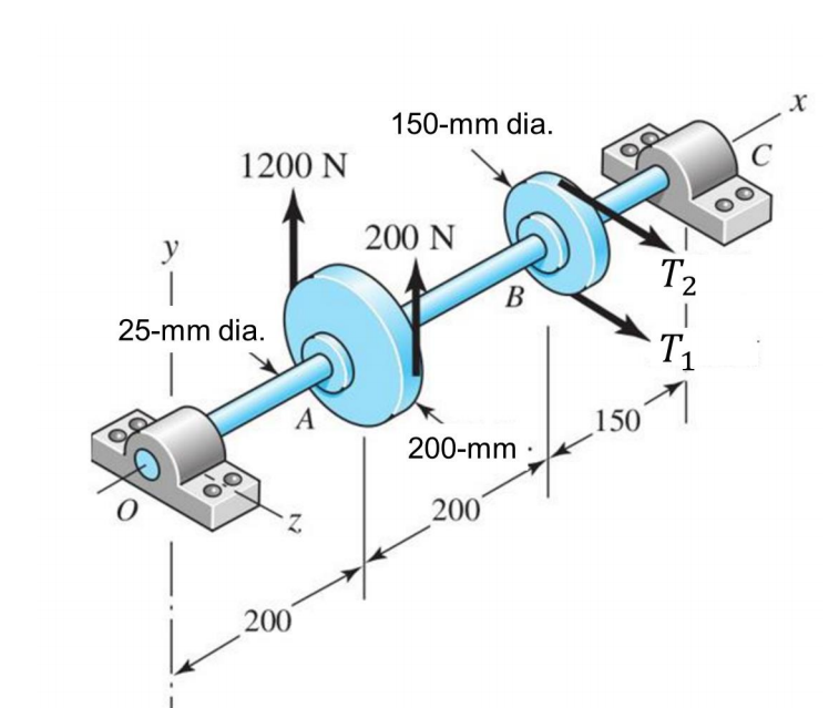 Solved Based On The Following 1 Draw The Shear Moment D: Solved: A Countershaft Carrying Two V-belt Pulleys Is Show